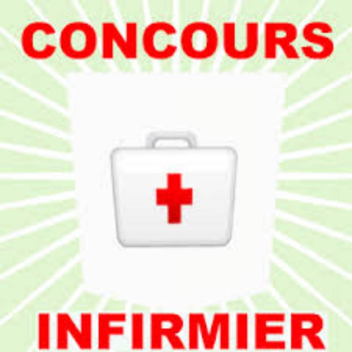 Prépa Infirmier Nîmes 2018